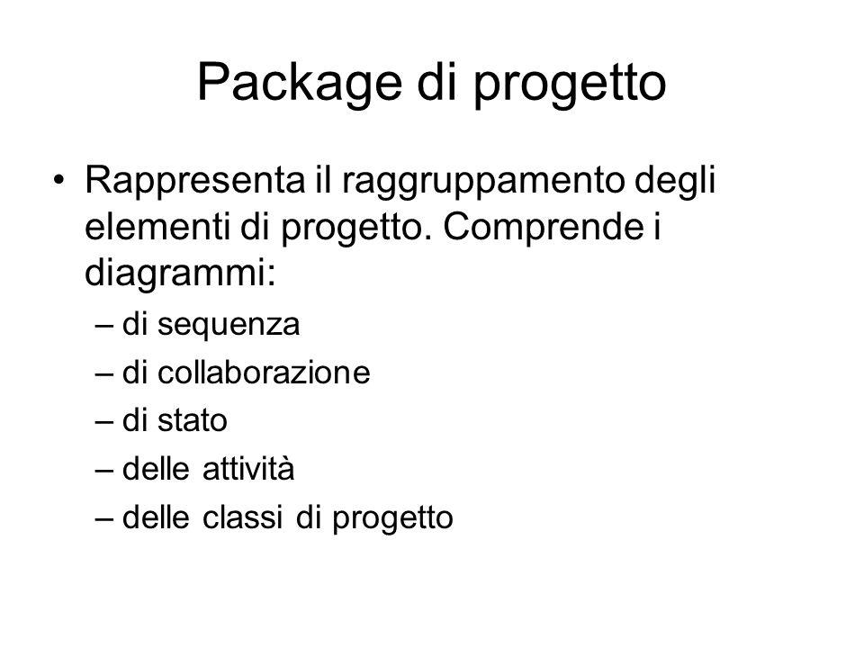 Package di progetto Rappresenta il raggruppamento degli elementi di progetto. Comprende i diagrammi: –di sequenza –di collaborazione –di stato –delle
