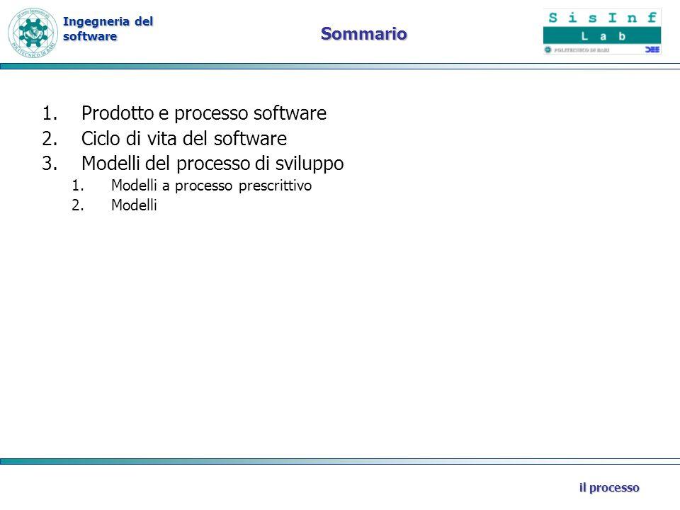 Ingegneria del software il processo Riepilogo Il ciclo di vita Il modello a cascata Il modelli iterativi Il modello a spirale