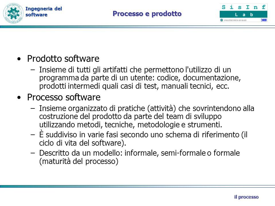 Corso di Laurea Triennale in Ingegneria Informatica Ingegneria del software il processo Modelli di processo Ciclo di vita del software