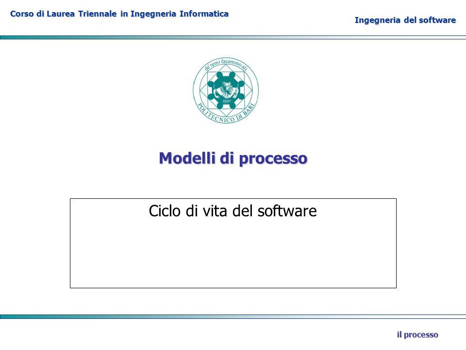Ingegneria del software il processo