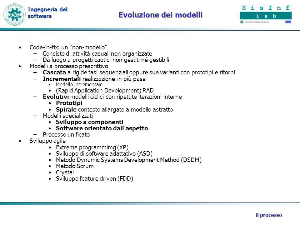 Ingegneria del software il processo Il modello a spirale Proposto da Barry W.