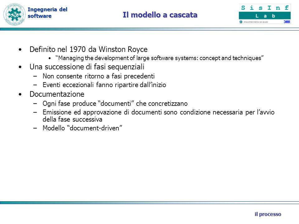 Ingegneria del software il processo Schema del modello a cascata