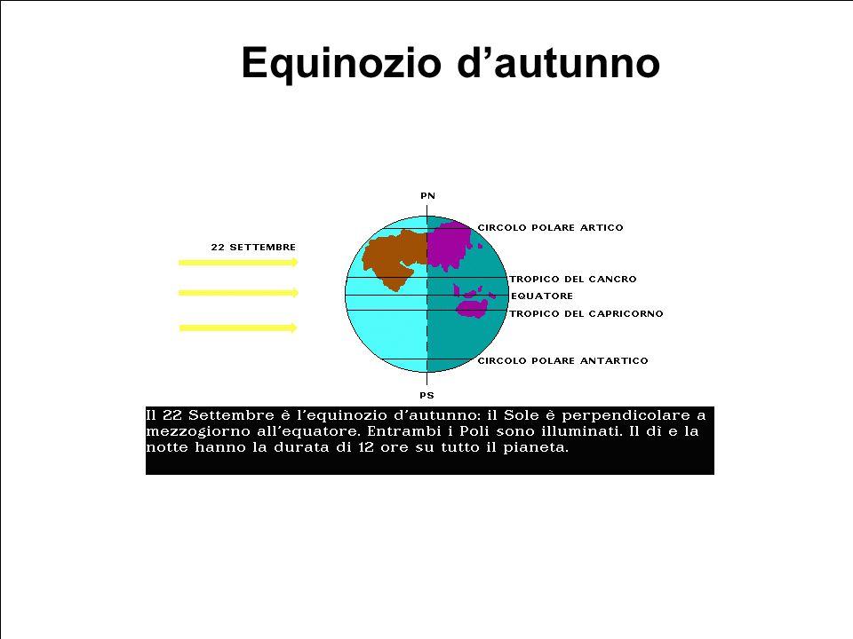 Equinozio dautunno