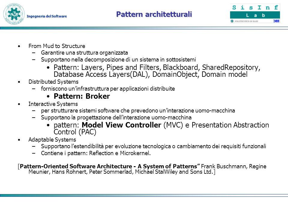 Ingegneria del Software Pattern architetturali From Mud to Structure –Garantire una struttura organizzata –Supportano nella decomposizione di un siste