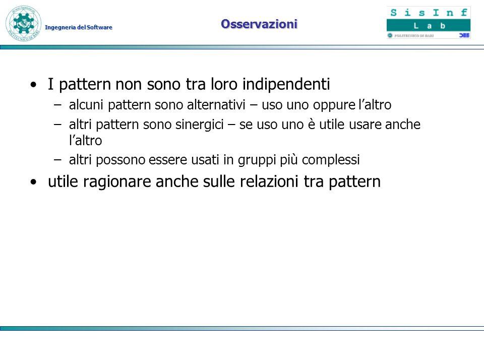 Ingegneria del Software Osservazioni I pattern non sono tra loro indipendenti –alcuni pattern sono alternativi – uso uno oppure laltro –altri pattern