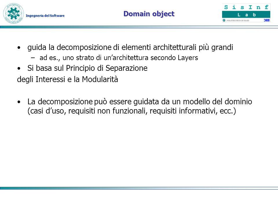 Ingegneria del Software Domain object guida la decomposizione di elementi architetturali più grandi –ad es., uno strato di unarchitettura secondo Laye