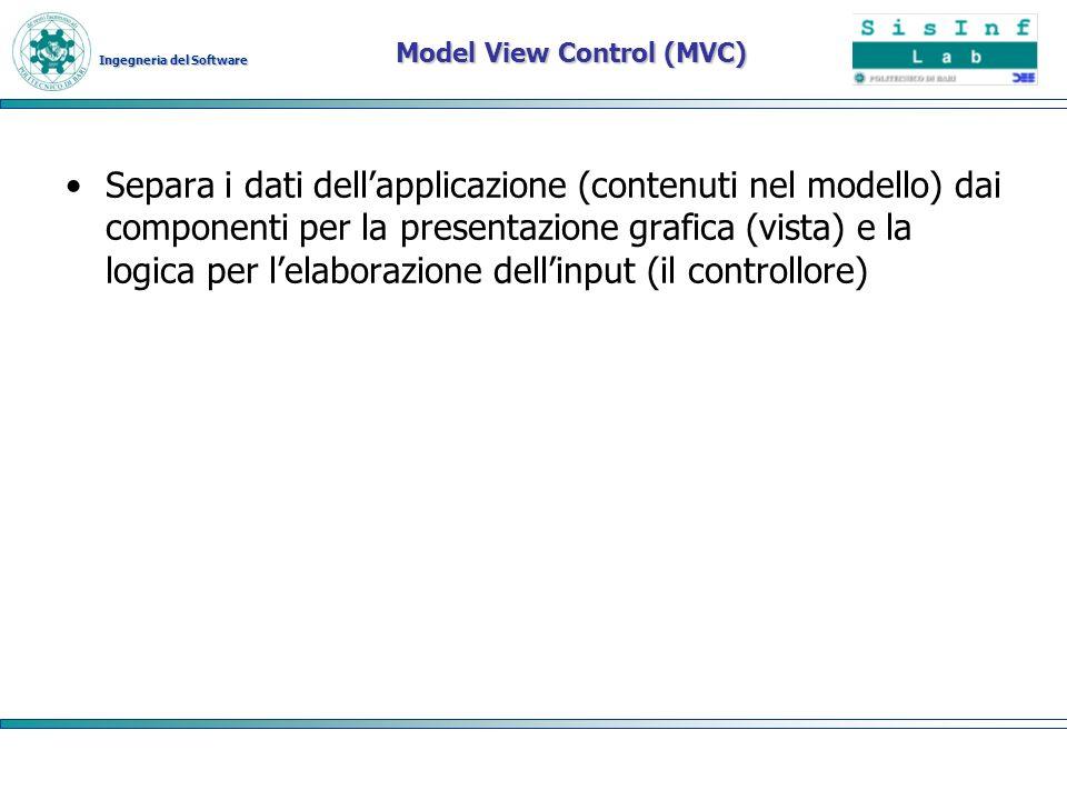 Ingegneria del Software Model View Control (MVC) Separa i dati dellapplicazione (contenuti nel modello) dai componenti per la presentazione grafica (v