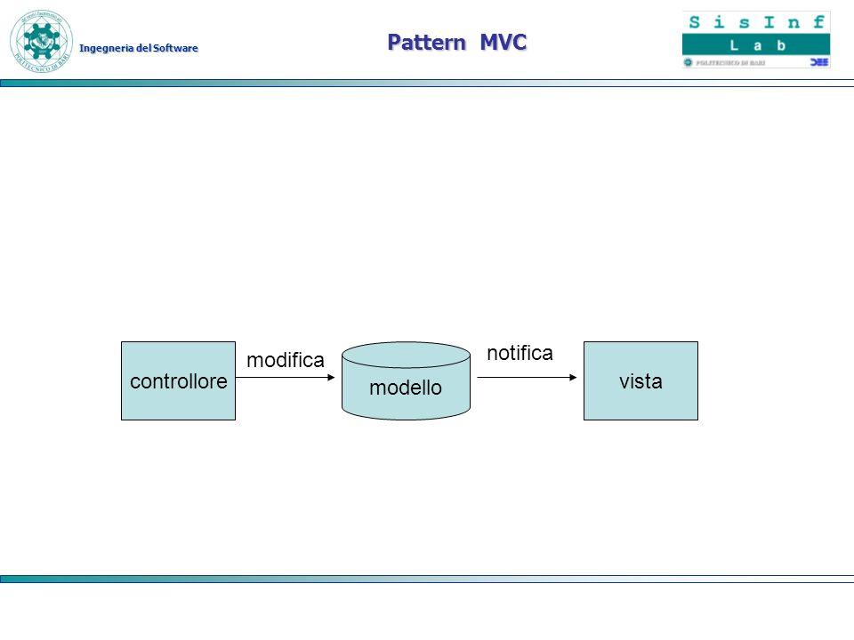 Ingegneria del Software Pattern MVC controllorevista modello modifica notifica
