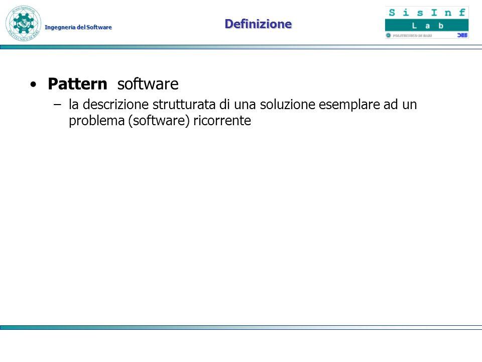 Ingegneria del Software Definizione Pattern software –la descrizione strutturata di una soluzione esemplare ad un problema (software) ricorrente