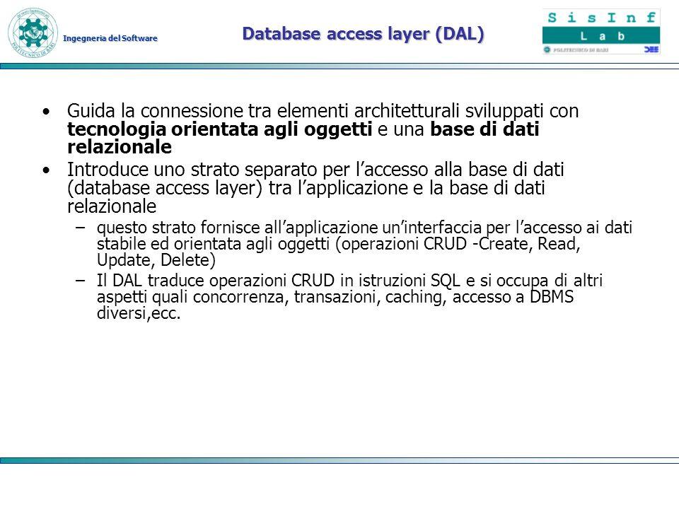 Ingegneria del Software Database access layer (DAL) Guida la connessione tra elementi architetturali sviluppati con tecnologia orientata agli oggetti