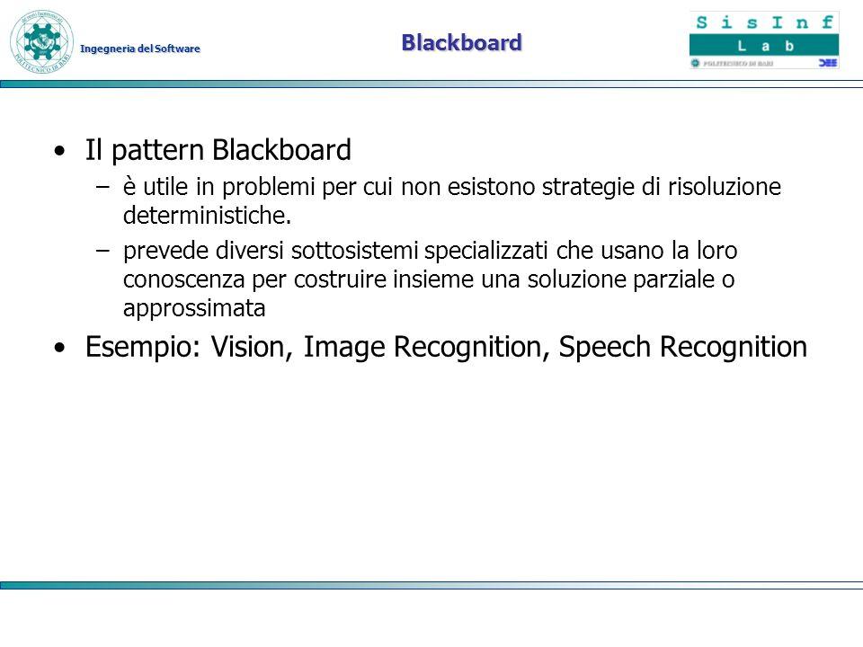 Ingegneria del Software Blackboard Il pattern Blackboard –è utile in problemi per cui non esistono strategie di risoluzione deterministiche. –prevede
