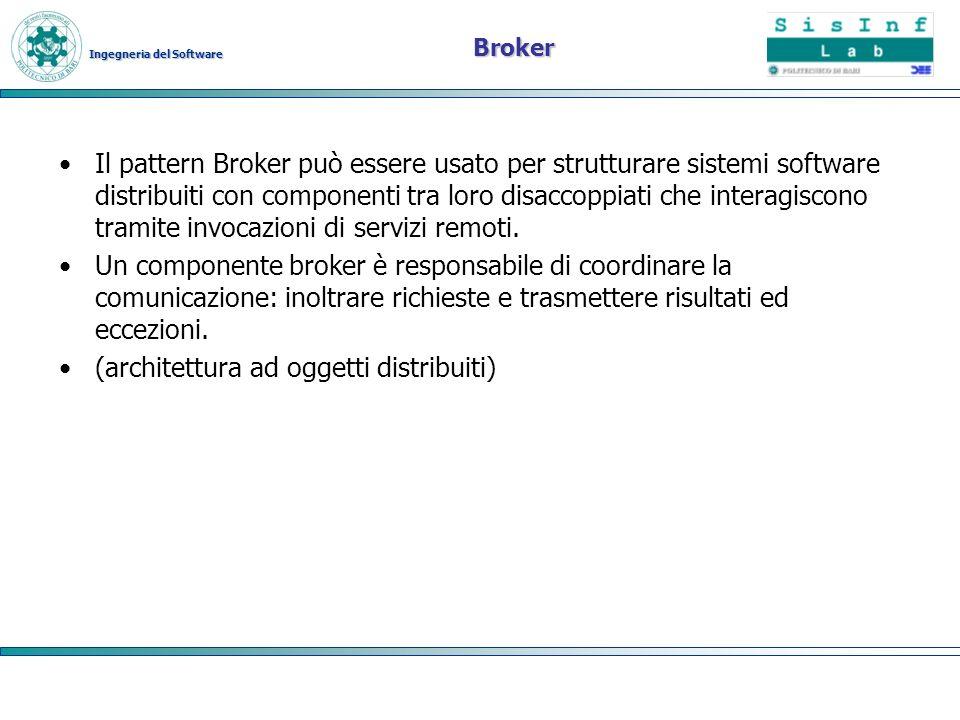 Ingegneria del Software Broker Il pattern Broker può essere usato per strutturare sistemi software distribuiti con componenti tra loro disaccoppiati c
