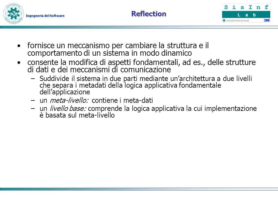 Ingegneria del Software Reflection fornisce un meccanismo per cambiare la struttura e il comportamento di un sistema in modo dinamico consente la modi