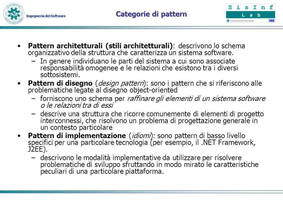 Ingegneria del Software Categorie di pattern Pattern architetturali (stili architetturali): descrivono lo schema organizzativo della struttura che car