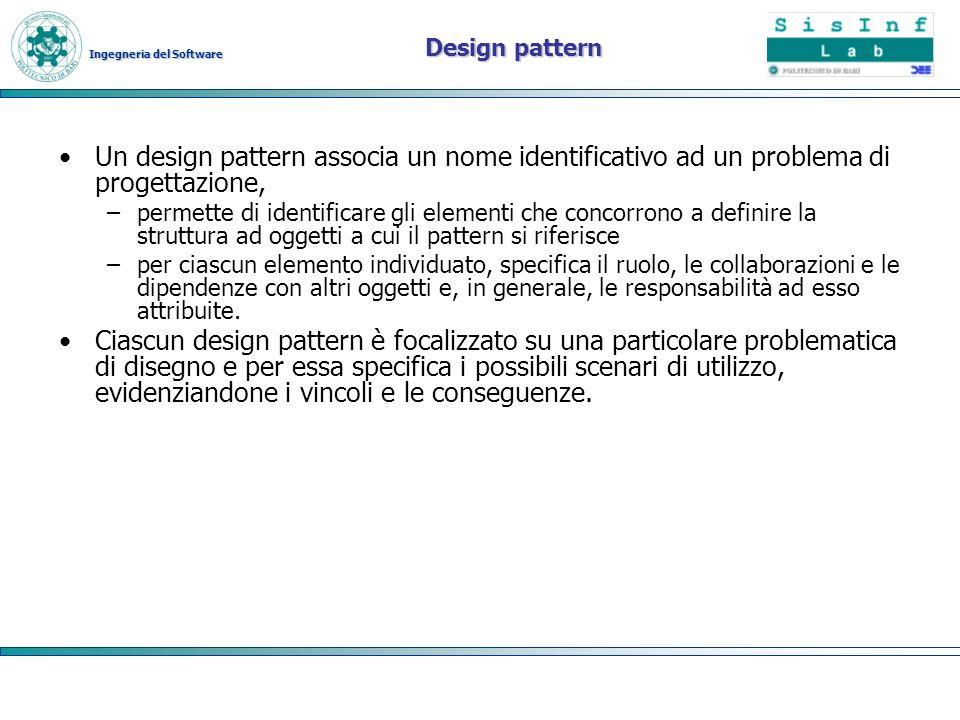Ingegneria del Software Design pattern Un design pattern associa un nome identificativo ad un problema di progettazione, –permette di identificare gli