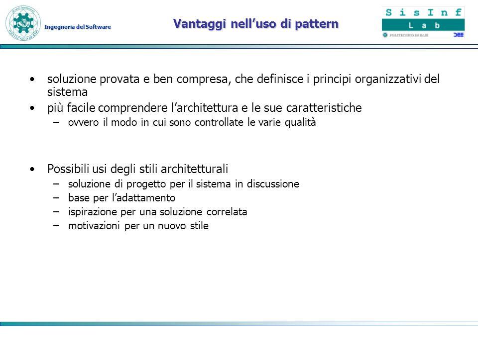 Ingegneria del Software Vantaggi nelluso di pattern soluzione provata e ben compresa, che definisce i principi organizzativi del sistema più facile co