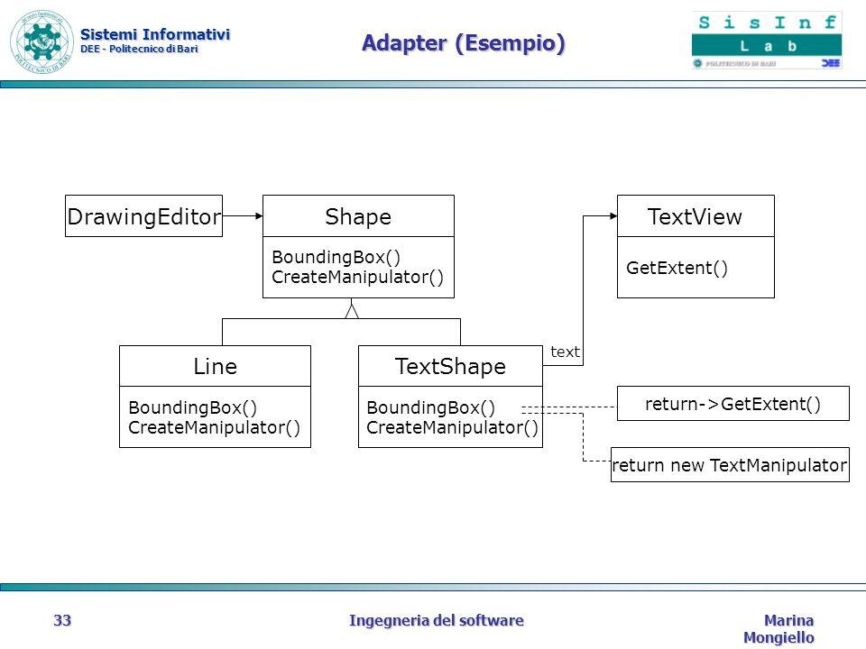 Sistemi Informativi DEE - Politecnico di Bari Marina Mongiello Ingegneria del software33 Adapter (Esempio) DrawingEditorShapeTextView LineTextShape re