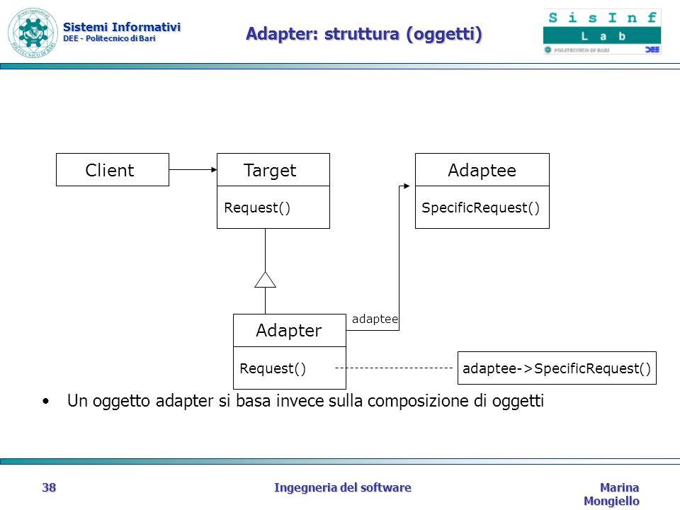Sistemi Informativi DEE - Politecnico di Bari Marina Mongiello Ingegneria del software38 Adapter: struttura (oggetti) ClientTargetAdaptee Adapter adaptee->SpecificRequest() Request()SpecificRequest() Request() Un oggetto adapter si basa invece sulla composizione di oggetti adaptee
