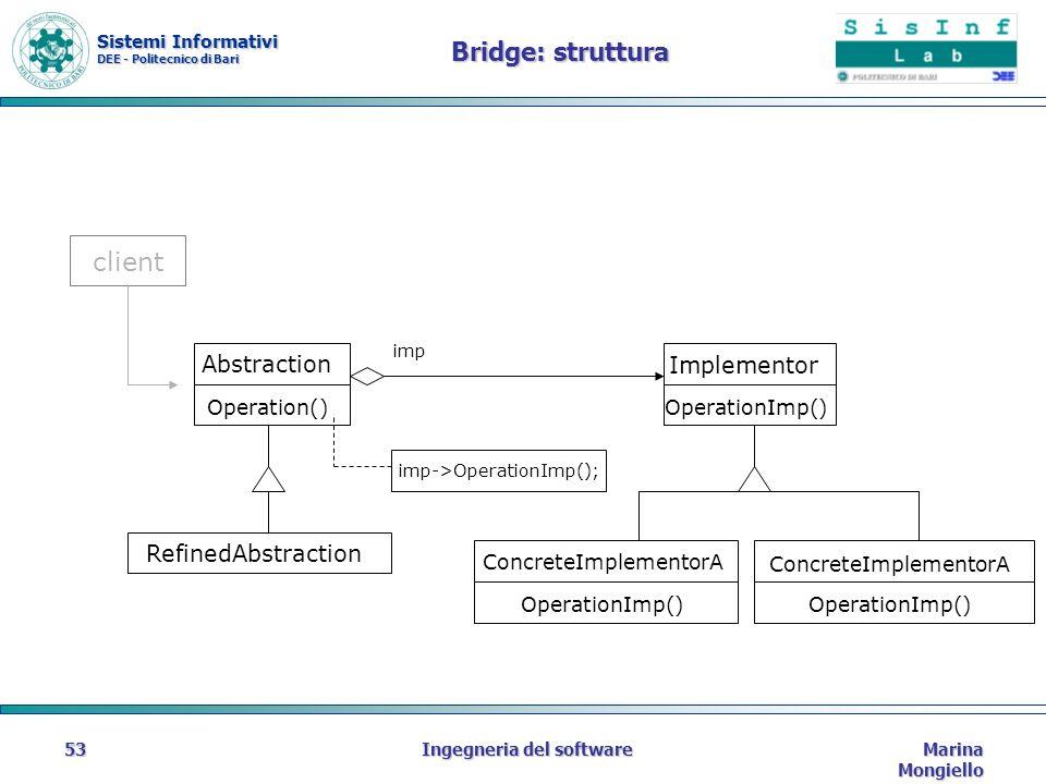 Sistemi Informativi DEE - Politecnico di Bari Marina Mongiello Ingegneria del software53 Bridge: struttura client Abstraction Operation() RefinedAbstr