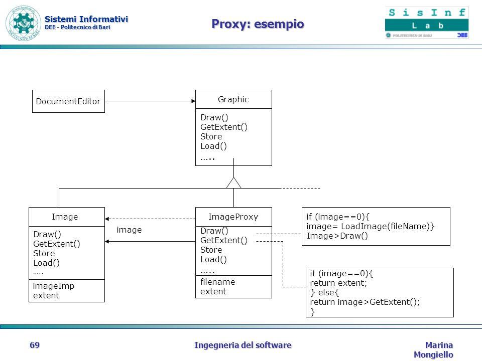 Sistemi Informativi DEE - Politecnico di Bari Marina Mongiello Ingegneria del software69 Proxy: esempio DocumentEditor Graphic Draw() GetExtent() Store Load() …..