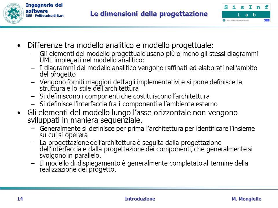Ingegneria del software DEE - Politecnico di Bari Le dimensioni della progettazione Differenze tra modello analitico e modello progettuale: –Gli eleme