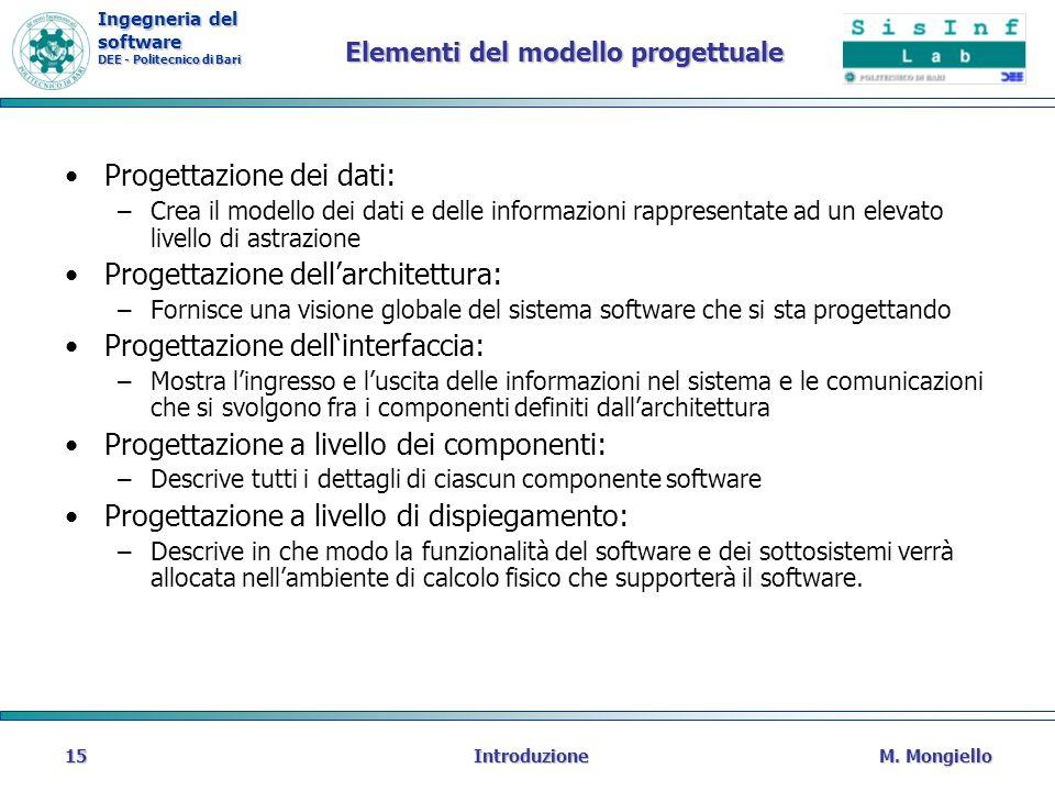 Ingegneria del software DEE - Politecnico di Bari Elementi del modello progettuale Progettazione dei dati: –Crea il modello dei dati e delle informazi