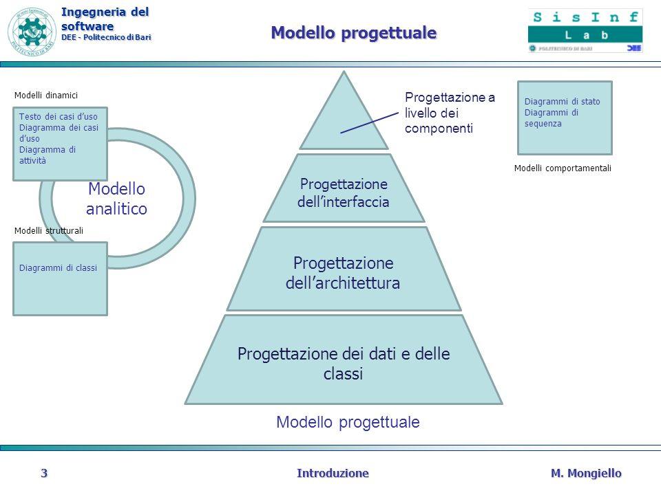 Ingegneria del software DEE - Politecnico di Bari Dal modello analitico al modello progettuale Ogni elemento del modello analitico fornisce informazioni necessarie per produrre i modelli progettuali necessari per una specifica completa del progetto.