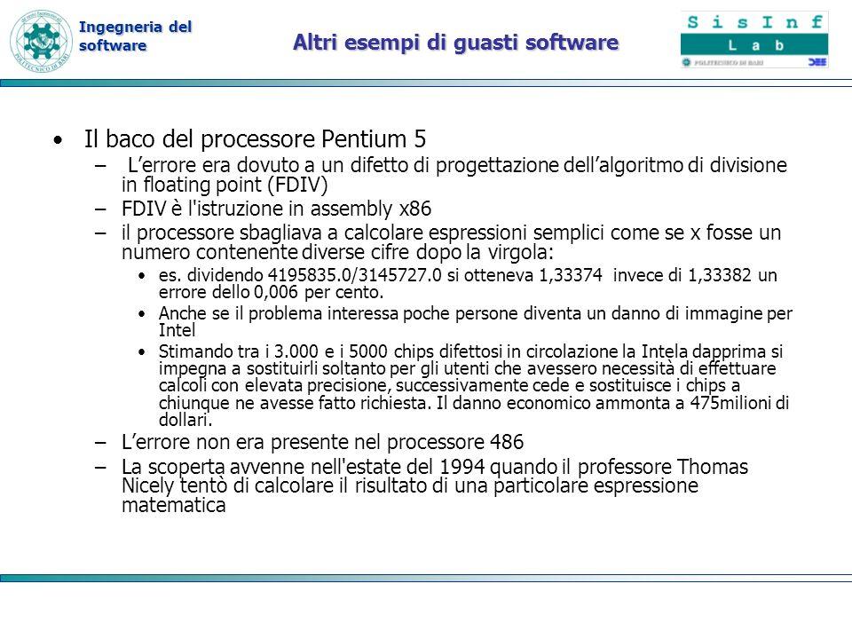 Ingegneria del software Altri esempi di guasti software Il baco del processore Pentium 5 – Lerrore era dovuto a un difetto di progettazione dellalgoritmo di divisione in floating point (FDIV) –FDIV è l istruzione in assembly x86 –il processore sbagliava a calcolare espressioni semplici come se x fosse un numero contenente diverse cifre dopo la virgola: es.