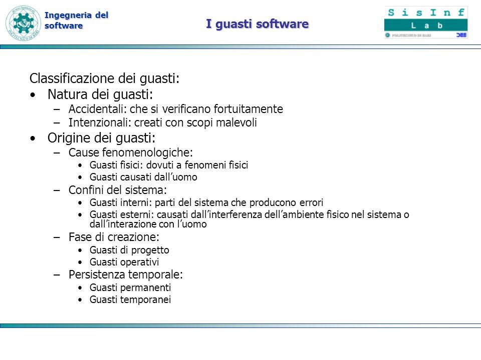 Ingegneria del software Guasti software Un guasto software (bug) è un guasto interno, umano, di progetto, in genere non intenzionale.