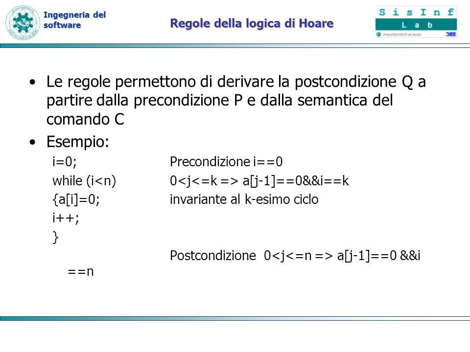 Ingegneria del software Regole della logica di Hoare Le regole permettono di derivare la postcondizione Q a partire dalla precondizione P e dalla semantica del comando C Esempio: i=0; Precondizione i==0 while (i a[j-1]==0&&i==k {a[i]=0;invariante al k-esimo ciclo i++; } Postcondizione0 a[j-1]==0 &&i ==n