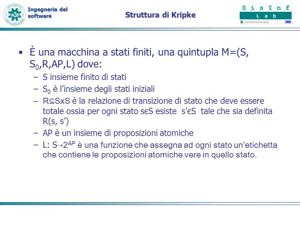 Ingegneria del software Struttura di Kripke È una macchina a stati finiti, una quintupla M=(S, S 0,R,AP,L) dove: –S insieme finito di stati –S 0 è linsieme degli stati iniziali –RSxS è la relazione di transizione di stato che deve essere totale ossia per ogni stato sєS esiste sєS tale che sia definita R(s, s) –AP è un insieme di proposizioni atomiche –L: S 2 AP è una funzione che assegna ad ogni stato unetichetta che contiene le proposizioni atomiche vere in quello stato.