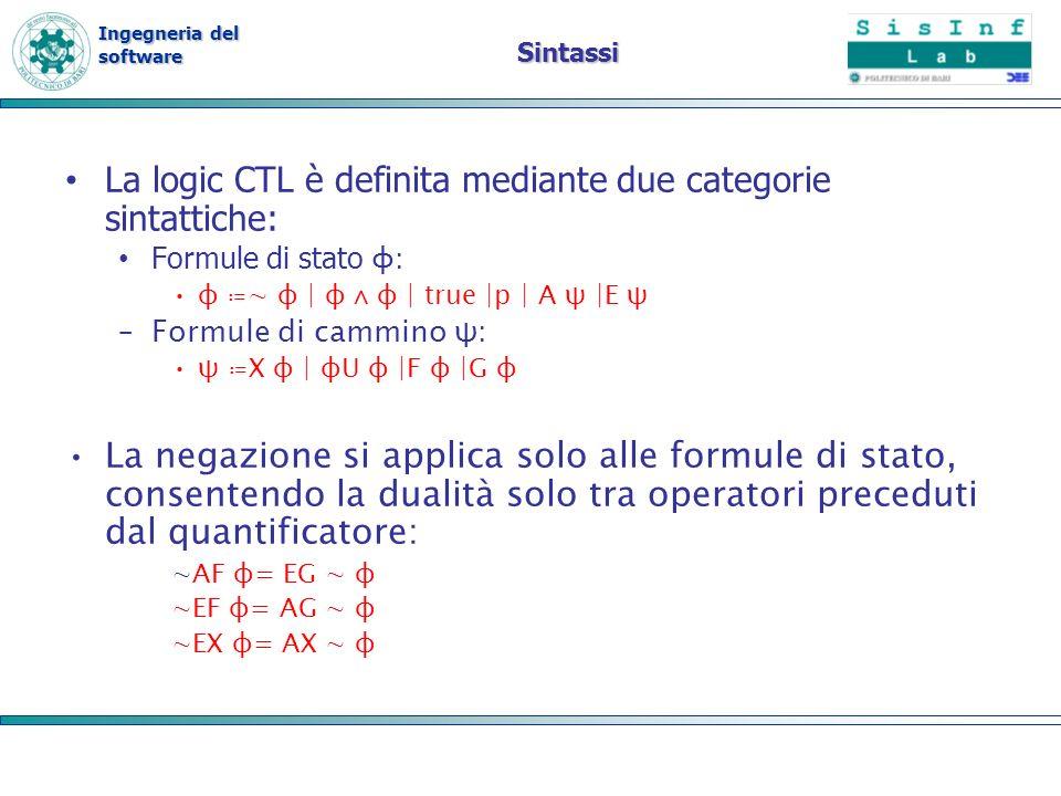 Ingegneria del software Sintassi La logic CTL è definita mediante due categorie sintattiche: Formule di stato φ: φ φ | φ φ | true |p | A ψ |E ψ –Formule di cammino ψ: ψ X φ | φU φ |F φ |G φ La negazione si applica solo alle formule di stato, consentendo la dualità solo tra operatori preceduti dal quantificatore: AF φ= EG φ EF φ= AG φ EX φ= AX φ