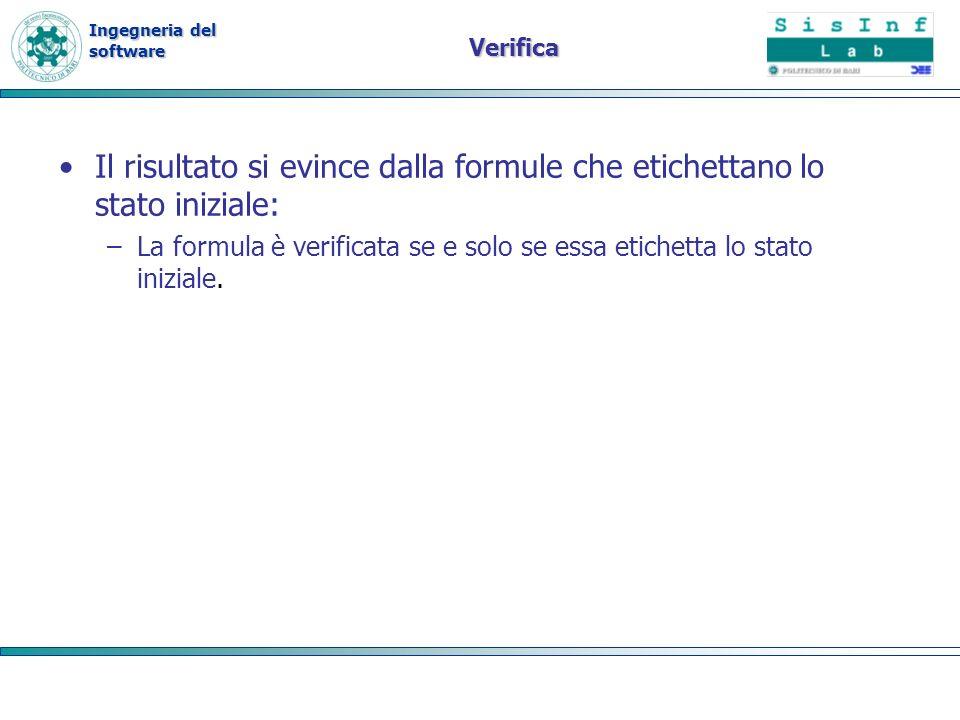Ingegneria del software Verifica Il risultato si evince dalla formule che etichettano lo stato iniziale: –La formula è verificata se e solo se essa etichetta lo stato iniziale.