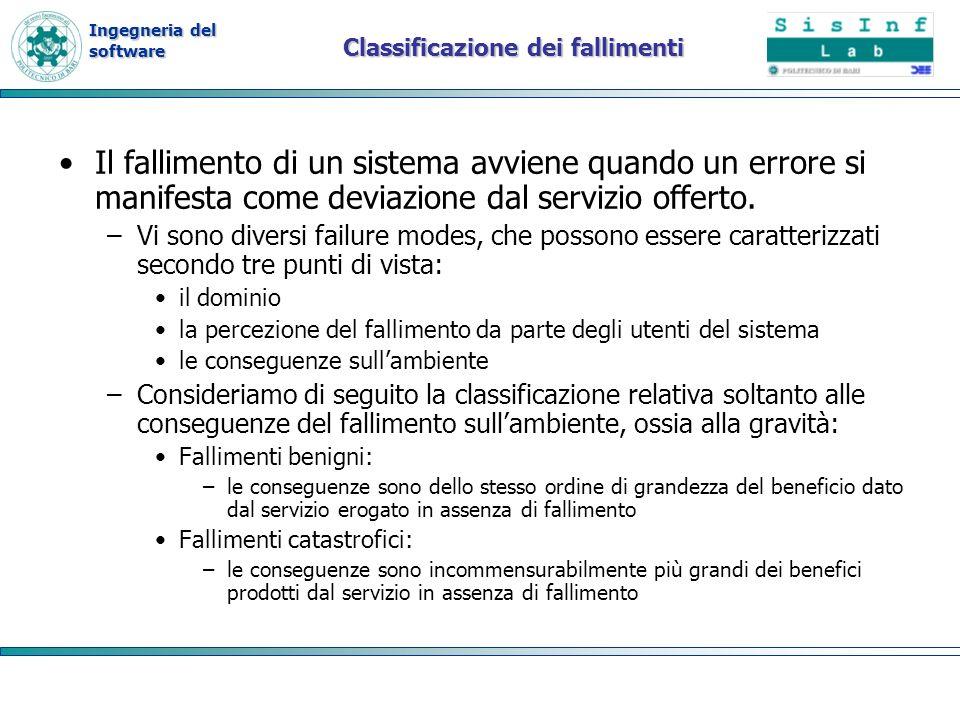 Ingegneria del software Classificazione dei fallimenti Il fallimento di un sistema avviene quando un errore si manifesta come deviazione dal servizio offerto.