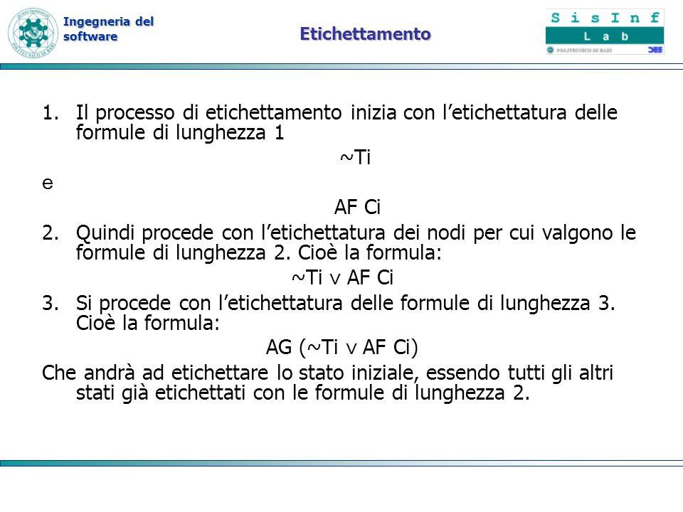 Ingegneria del software Etichettamento 1.Il processo di etichettamento inizia con letichettatura delle formule di lunghezza 1 ~Ti e AF Ci 2.Quindi procede con letichettatura dei nodi per cui valgono le formule di lunghezza 2.