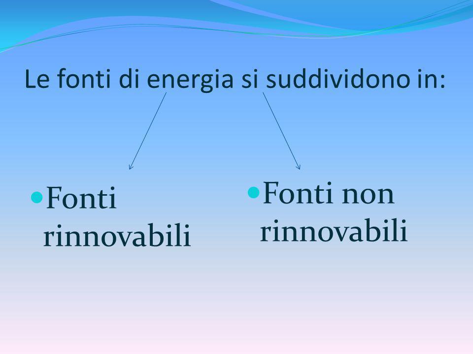 Le fonti di energia si suddividono in: Fonti rinnovabili Fonti non rinnovabili