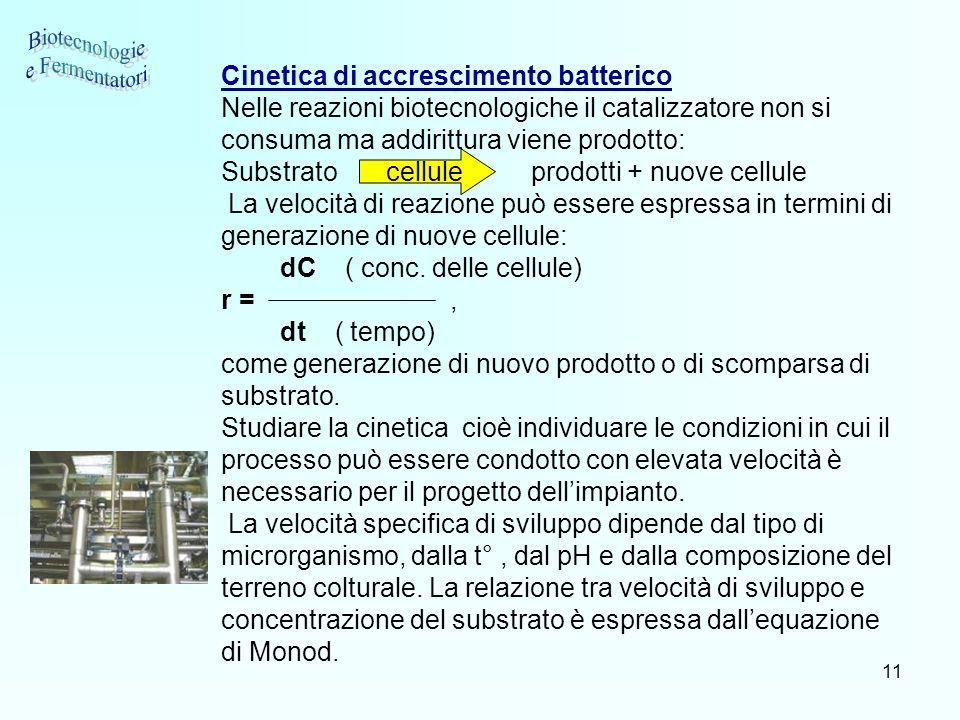 11 Cinetica di accrescimento batterico Nelle reazioni biotecnologiche il catalizzatore non si consuma ma addirittura viene prodotto: Substrato cellule