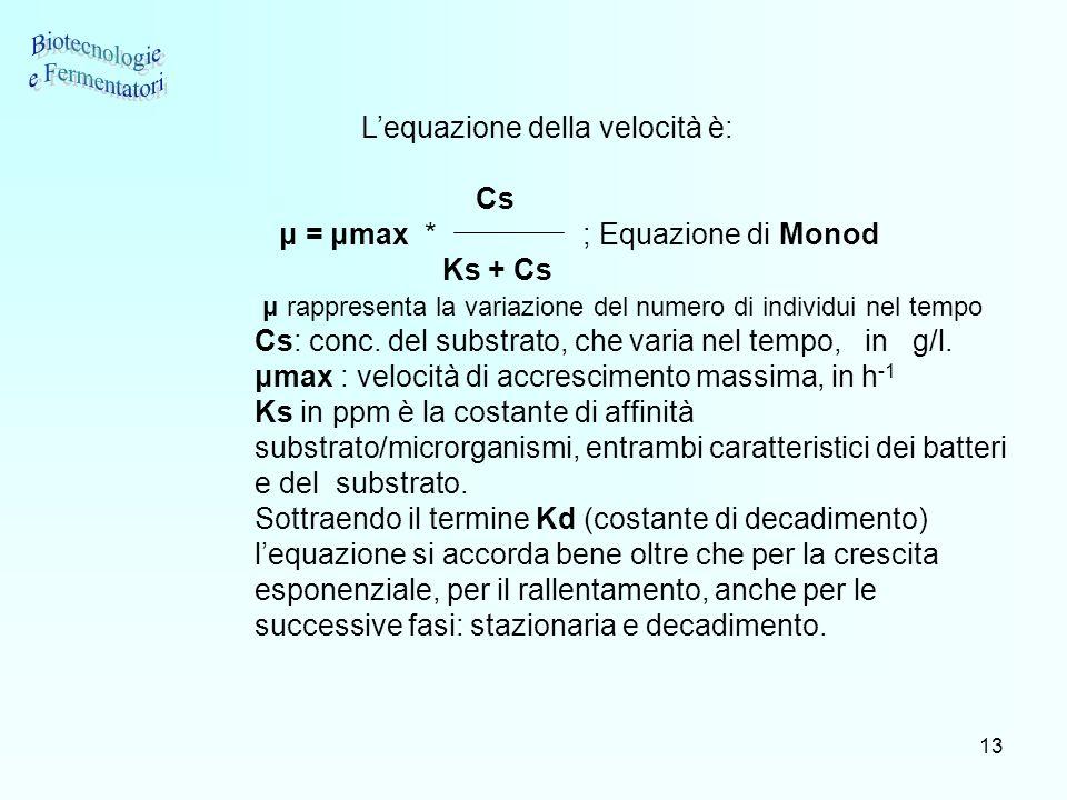 13 Lequazione della velocità è: Cs μ = μmax * ; Equazione di Monod Ks + Cs μ rappresenta la variazione del numero di individui nel tempo Cs: conc. del