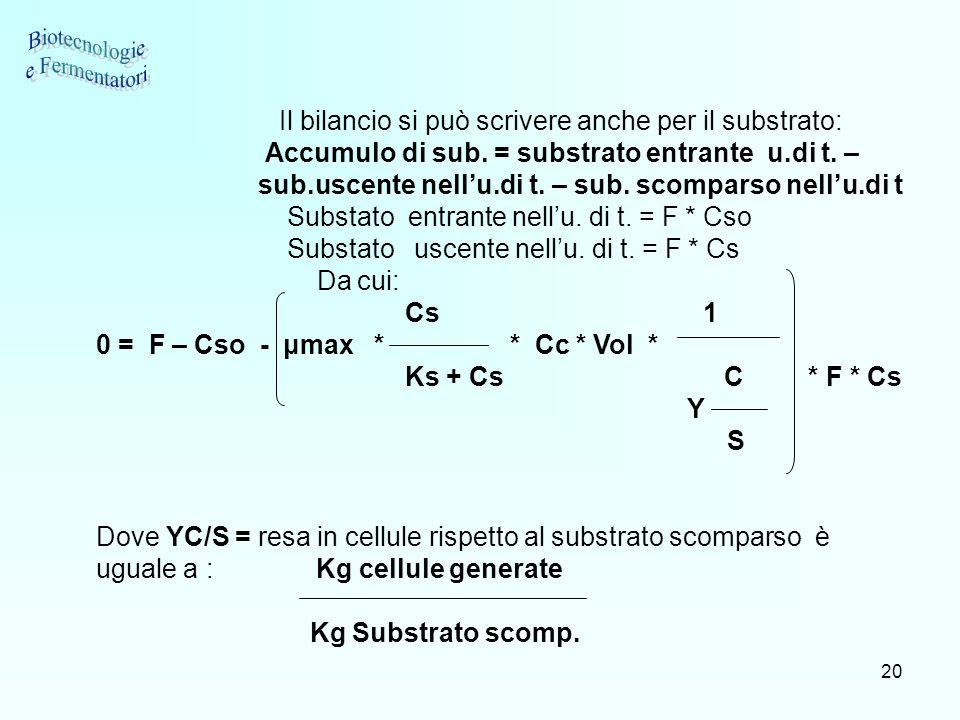 20 Il bilancio si può scrivere anche per il substrato: Accumulo di sub. = substrato entrante u.di t. – sub.uscente nellu.di t. – sub. scomparso nellu.