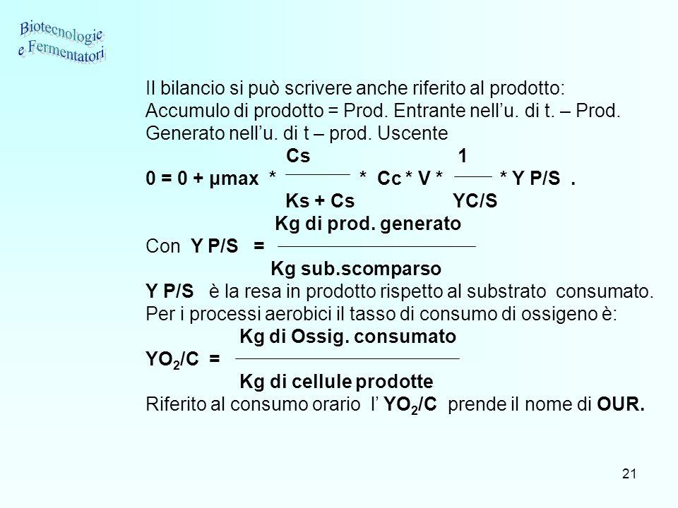 21 Il bilancio si può scrivere anche riferito al prodotto: Accumulo di prodotto = Prod. Entrante nellu. di t. – Prod. Generato nellu. di t – prod. Usc