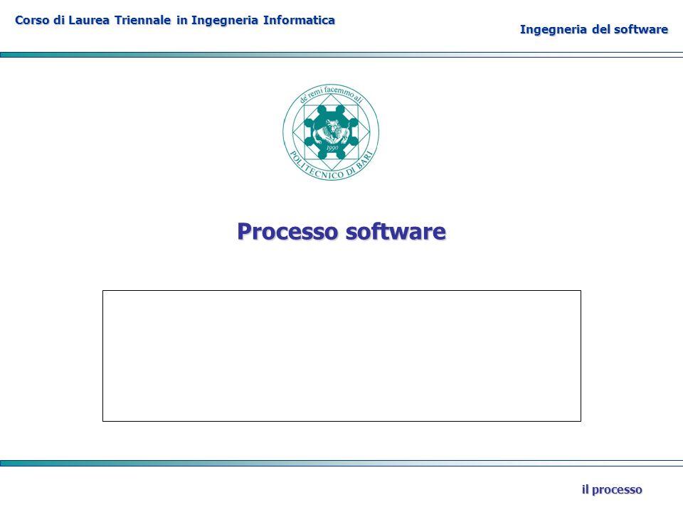 Corso di Laurea Triennale in Ingegneria Informatica Ingegneria del software il processo Processo software