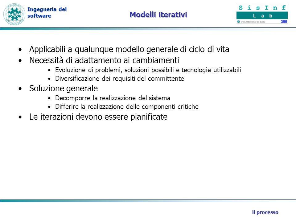 Ingegneria del software il processo Modelli iterativi Applicabili a qualunque modello generale di ciclo di vita Necessità di adattamento ai cambiament