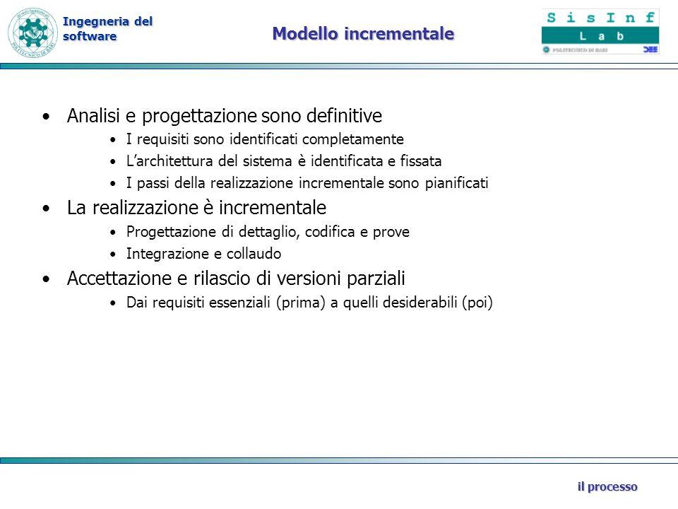 Ingegneria del software il processo Modello incrementale Analisi e progettazione sono definitive I requisiti sono identificati completamente Larchitet