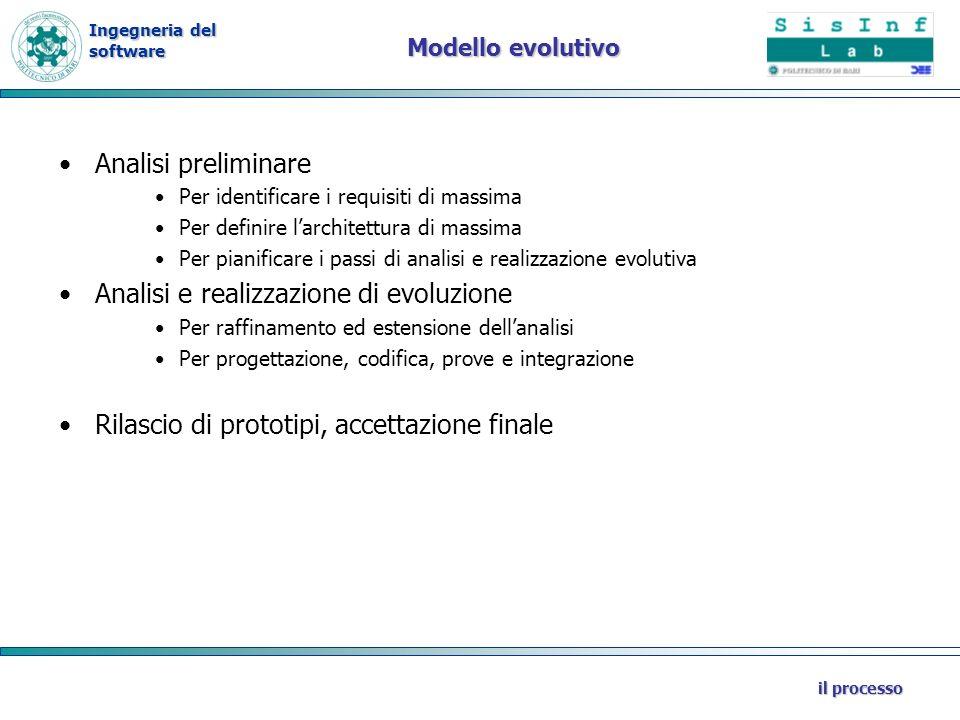 Ingegneria del software il processo Modello evolutivo Analisi preliminare Per identificare i requisiti di massima Per definire larchitettura di massim