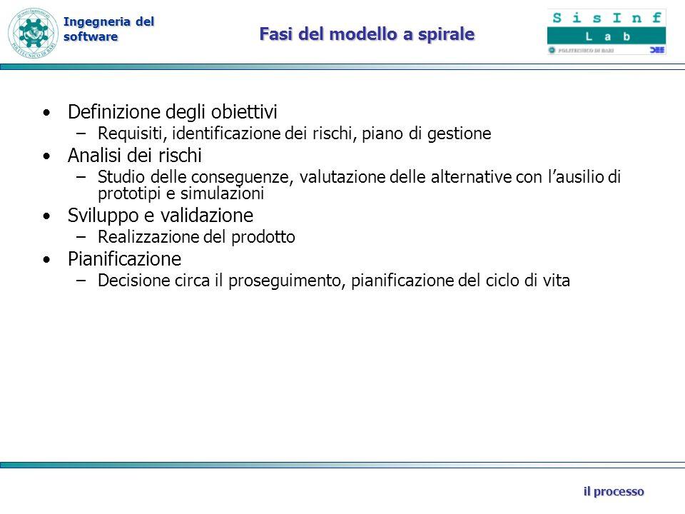Ingegneria del software il processo Fasi del modello a spirale Definizione degli obiettivi –Requisiti, identificazione dei rischi, piano di gestione A