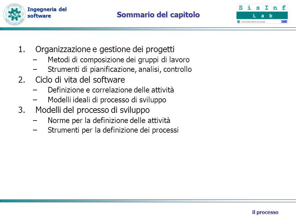 Ingegneria del software il processo Sommario del capitolo 1.Organizzazione e gestione dei progetti –Metodi di composizione dei gruppi di lavoro –Strum