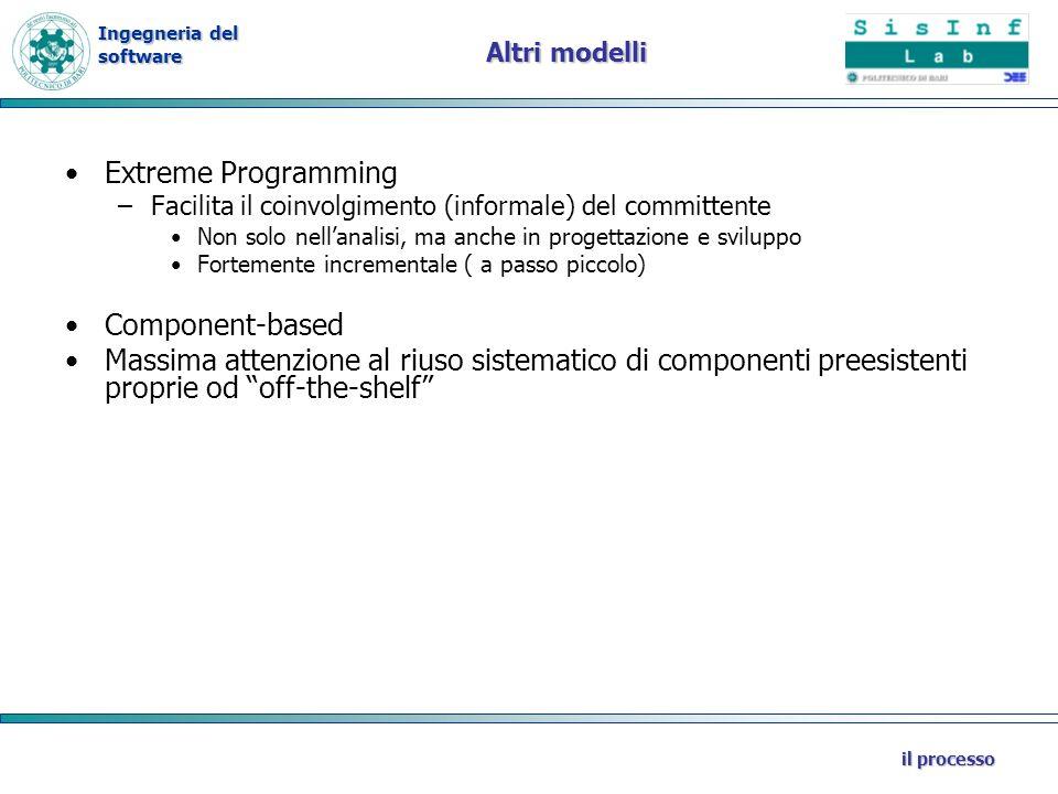Ingegneria del software il processo Altri modelli Extreme Programming –Facilita il coinvolgimento (informale) del committente Non solo nellanalisi, ma