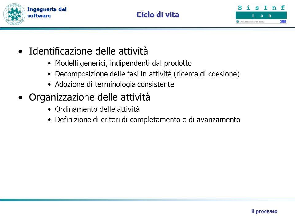 Ingegneria del software il processo Ciclo di vita Identificazione delle attività Modelli generici, indipendenti dal prodotto Decomposizione delle fasi