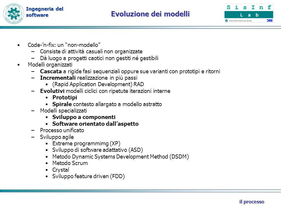 Ingegneria del software il processo Evoluzione dei modelli Code-n-fix: un non-modello –Consiste di attività casuali non organizzate –Dà luogo a proget