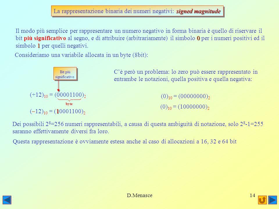 D.Menasce13 0 1 0 1 La somma nel caso di numeri espressi in notazione binaria La somma fra numeri espressi in notazione binaria viene eseguita analogamente a quella fra decimali.